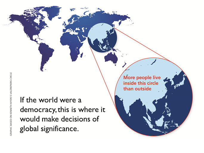 world hegemony