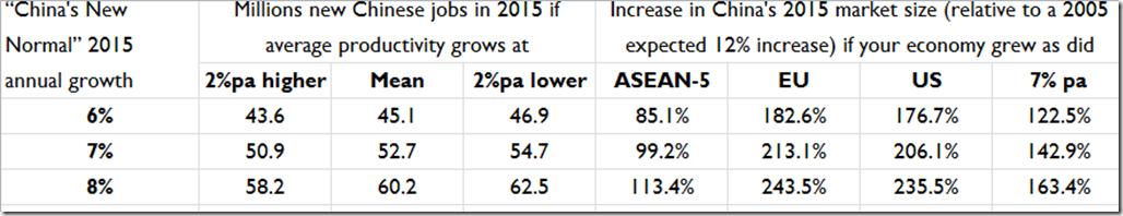 2015.01-Chinas-New-Normal-Implications