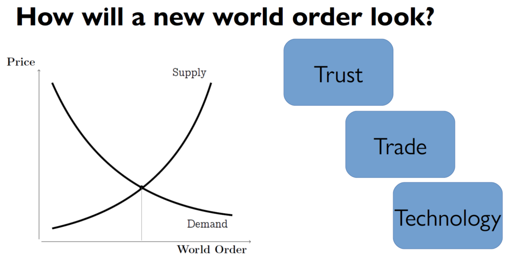 How will a new world order look?