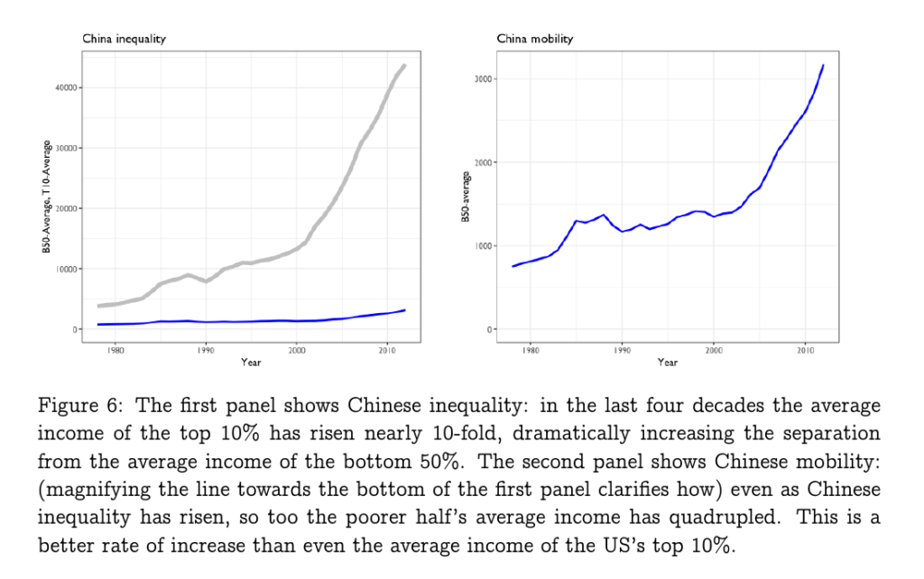 China: Inequality and Mobility