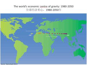 向东大转移,1980-2050(来源:《全球经济重心的转移》,柯成兴著,2011年)