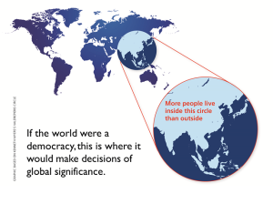 If the world were a democracy this is where it would make decisions of global significance. (From an idea due to Ken Myers.)