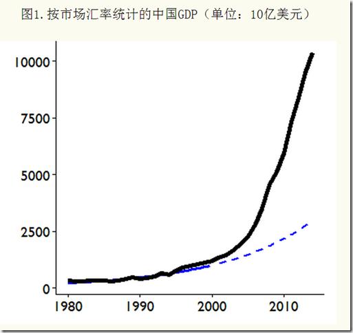 2015.03.11-Guancha-Chinas-Growth-Slowdown-Graph-DQ